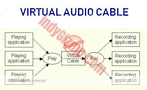 VAC Virtual Audio Cable
