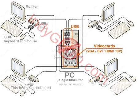 Aster software multi PC connections